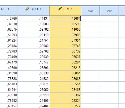 Binomiale logistische Regression: nach Hebelwert absteigend sortiert