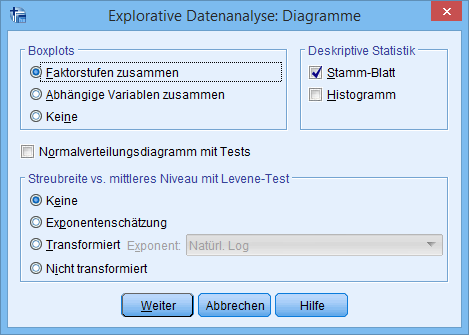 Explorative Datenanalyse: Diagramme