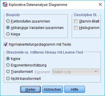 Einfaktorielle MANOVA: Explorative Datenanalyse, Diagramme (ausgefüllt)