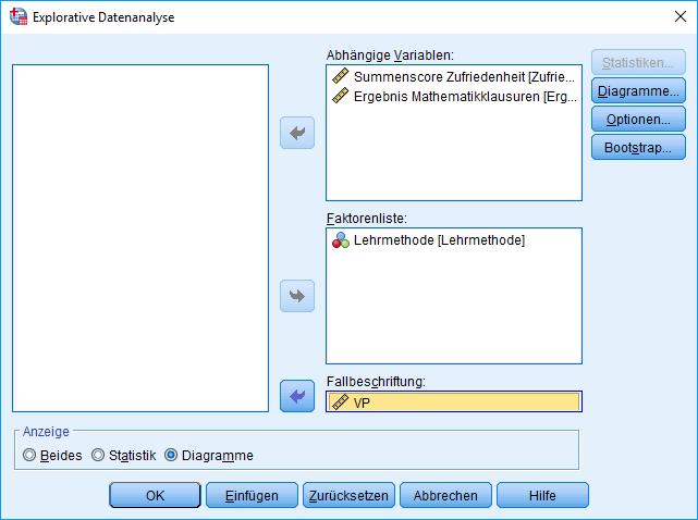 Einfaktorielle MANOVA: Explorative Datenanalyse, Dialog (ausgefüllt)