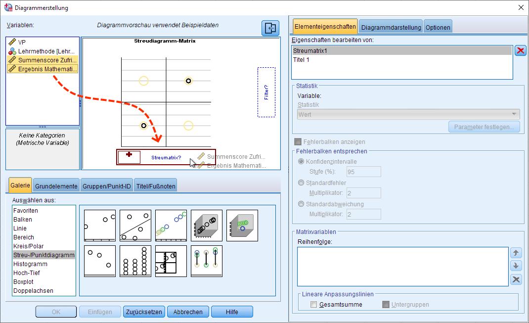 Einfaktorielle MANOVA: Diagrammerstellung Dialogfenter (ausgefüllt)