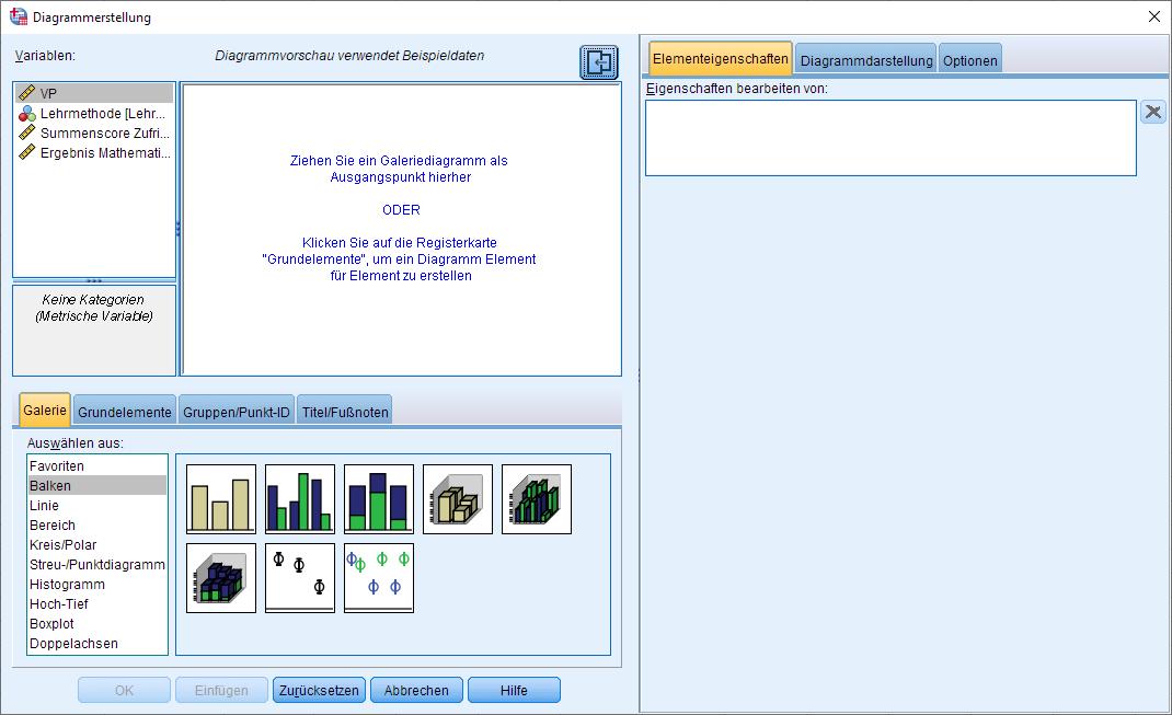 Einfaktorielle MANOVA: Diagrammerstellung Dialogfenter