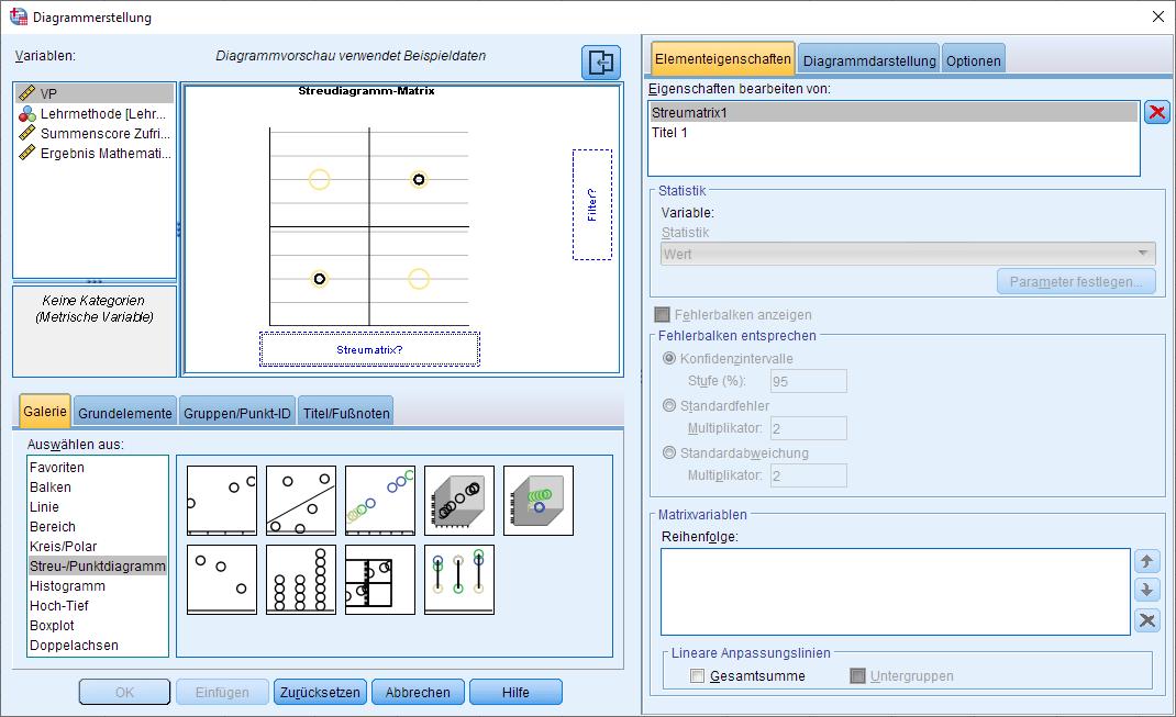 Einfaktorielle MANOVA: Diagrammerstellung Dialogfenter (drag'n'drop, ausgefüllt)