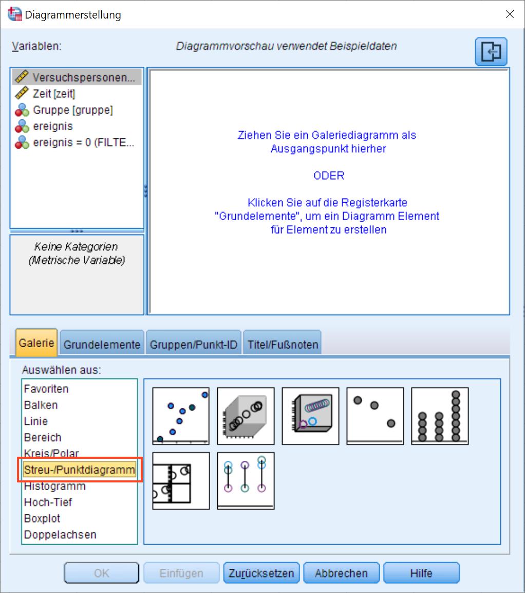 Kaplan-Meier: Diagrammerstellung Streudiagramm auswählen