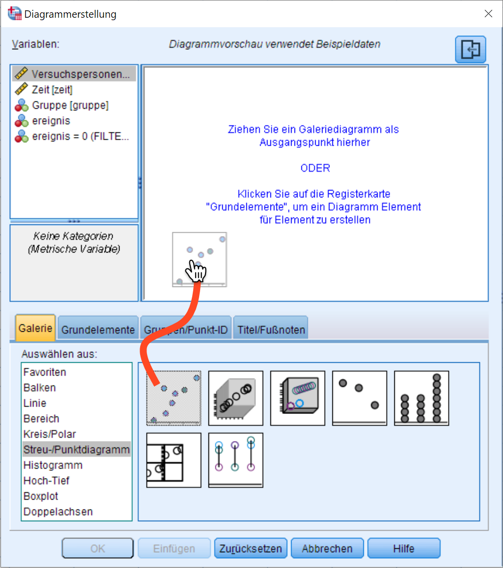 Kaplan-Meier: Diagrammerstellung Streudiagramm auswählen (Drag and Drop)