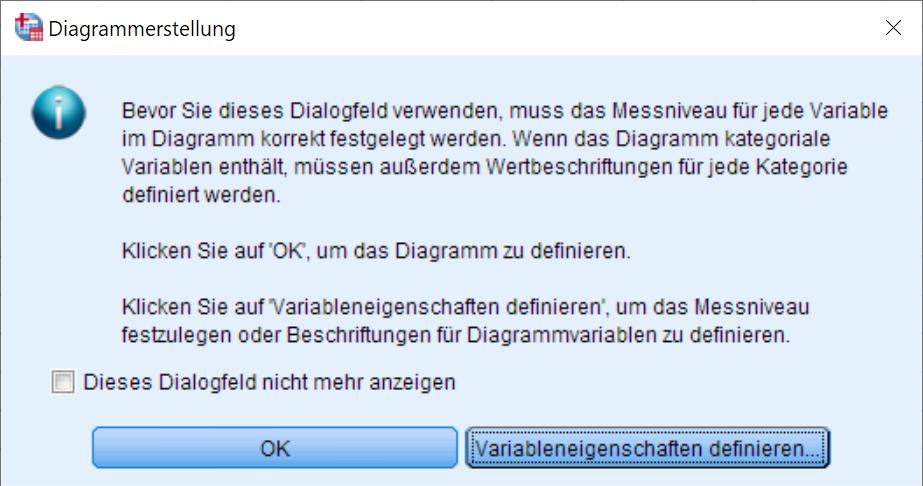 Kaplan-Meier: Diagrammerstellung Warndialog