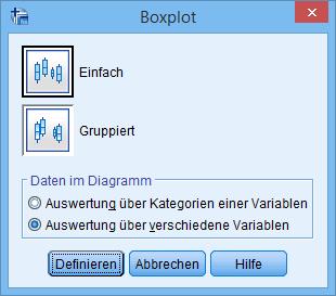 Korrelation: Box-Plot Auswahl