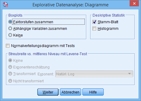 Explorative Datenanalyse (Diagramme)