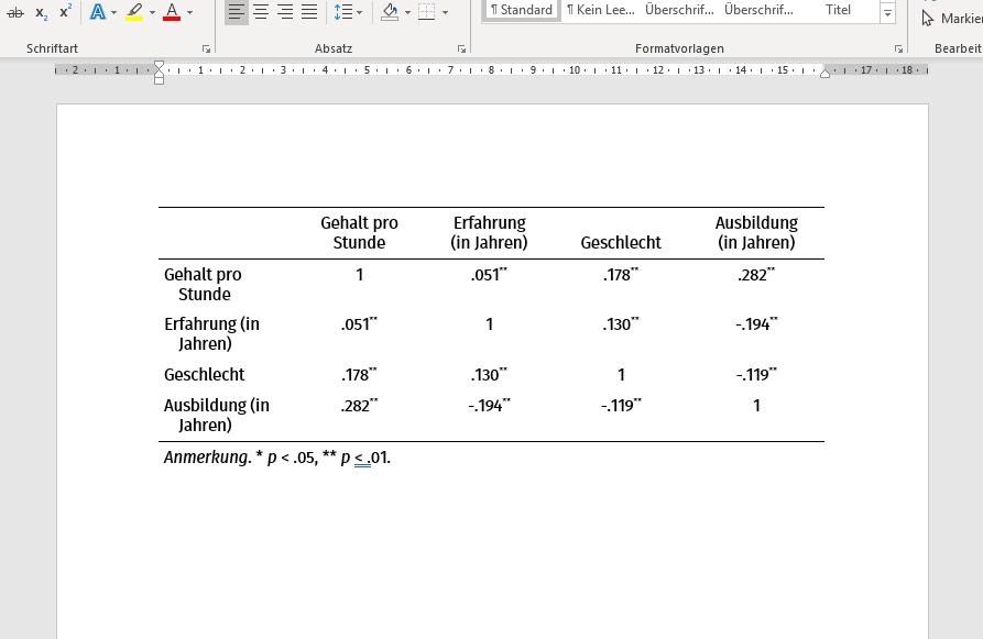 Korrelation: Einfügen nach Word #2