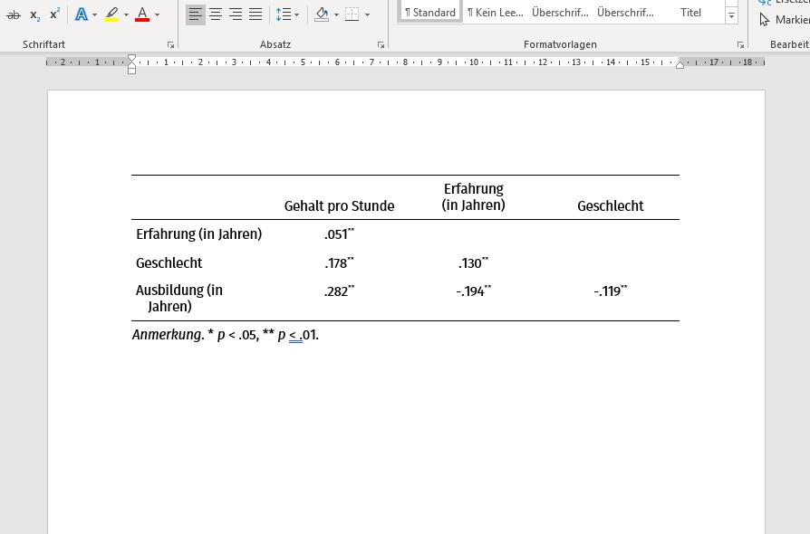 Korrelation: Einfügen nach Word (fertig)