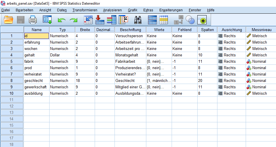 Mann-Whitney-U-Test: SPSS Datensatz