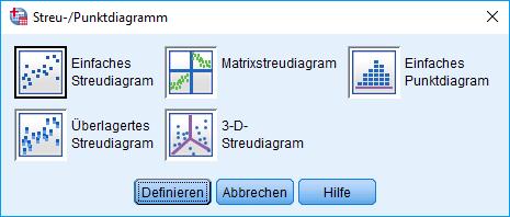 Mediation: Linearität überprüfen, Streudiagramm Auswahl