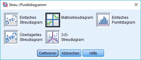 Mediation: Linearität überprüfen, Streudiagramm ausgewählt