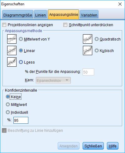 Mediation: Streudiagrammmatrix, Anpassungslinie, Optionen