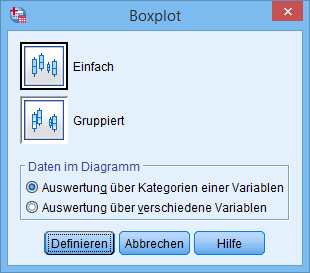 Boxplot Dialogfenster