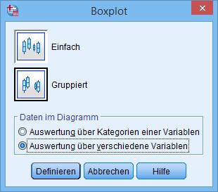Boxplot Dialogfenster (ausgewählt)