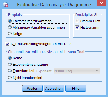 spss_normalverteilungstest_explorative_datenanalyse_diagramme